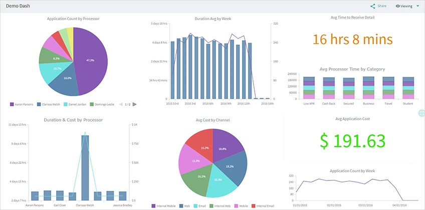 Graphical user interface, diagram, application, excel, pie chart description generated automatically